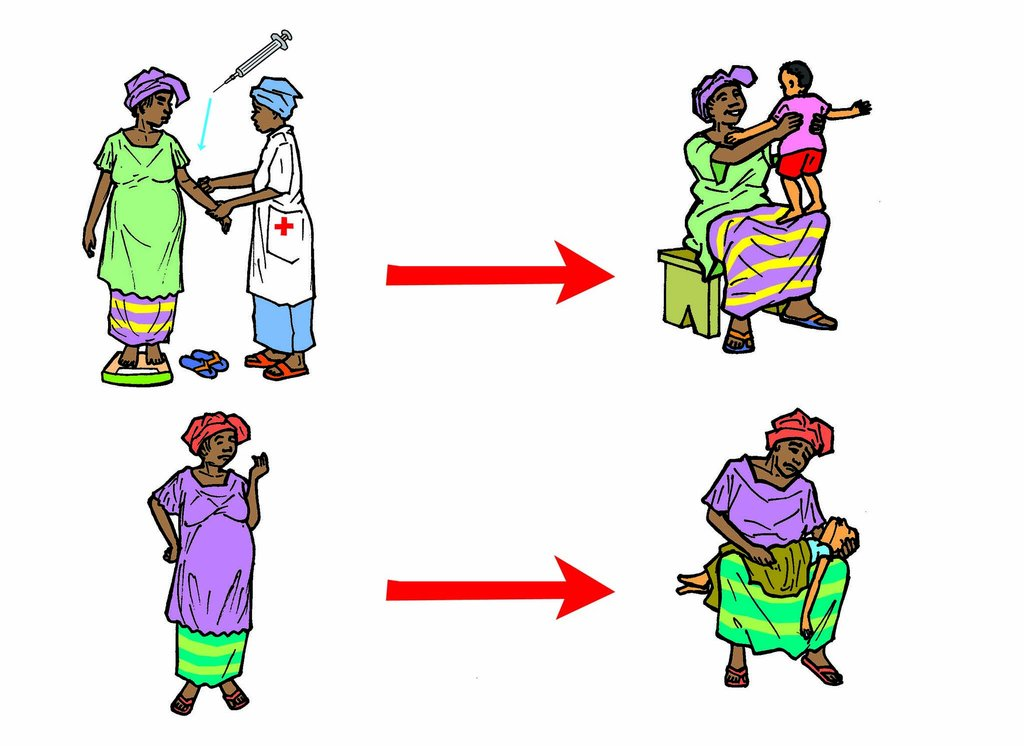 Health Workers education cards on prenatal care