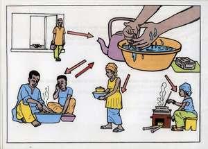 Health Worker education tools