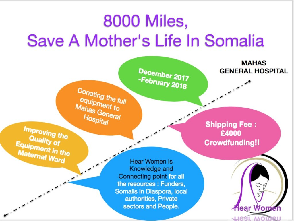 8000 miles can save a mother's life