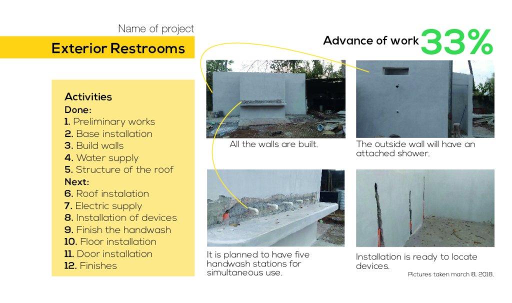 Exterior restrooms for DAR