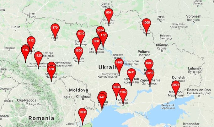 Chance to live for 100 000 dogs from Ukraine