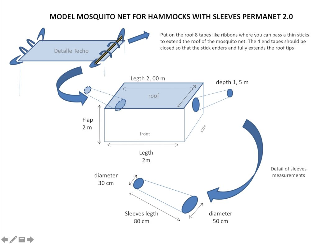 Special mosquito net design for use with hammocks