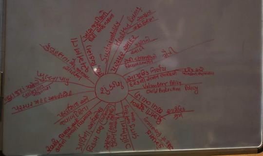 Aaranyak team brainstorming on core objectives