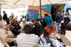 Bring Health Care to 4000 Needy People in Israel