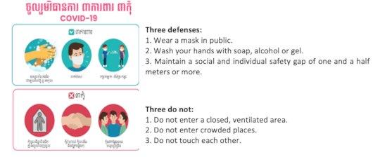 Three Defences and Three Do Not