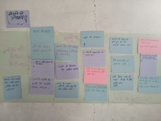 (Wall of)Expectations by Supervisors from Training