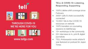 TELL_Covid_stats.pdf (PDF)