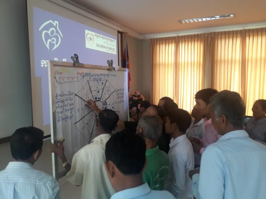 Training with Community leaders