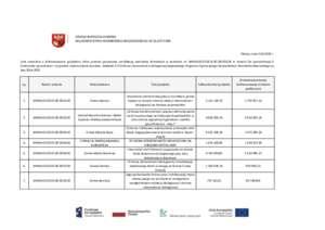List of NGO