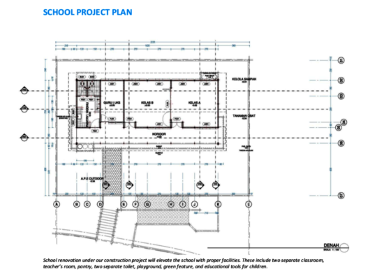 Project Plan Construction