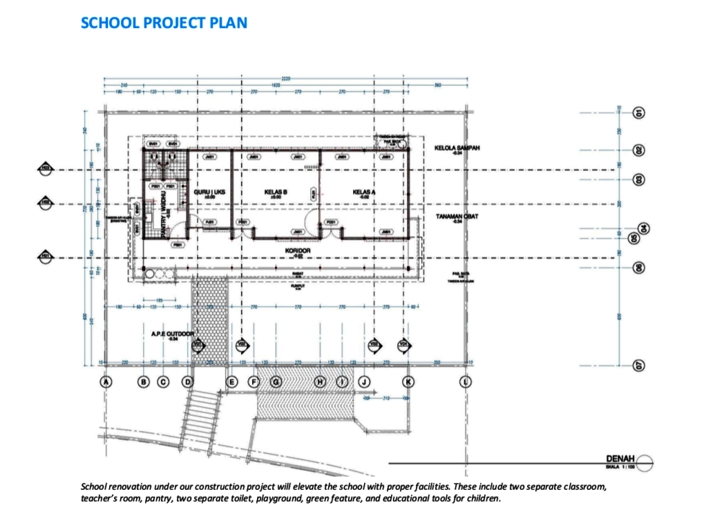 Project Plan Construction