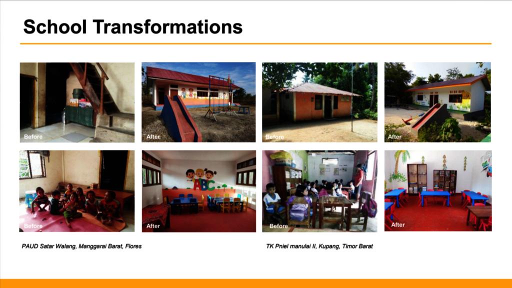 School Transformation in East Nusa Tenggara