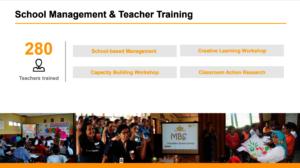 School Management and Teacher Training