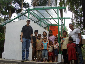 CHF team with beneficiaries