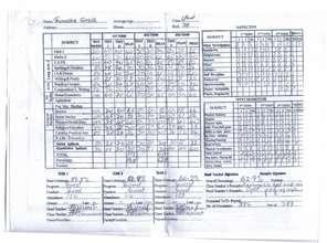 Report card - Thomasia