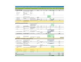 Tracking_Budget_GG_project_12_31_19.pdf (PDF)