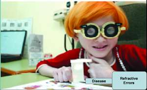 A girl with refractive error