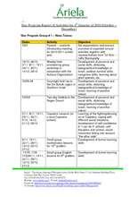 Star Program Activities Report - 4th Quarter 2010 (PDF)