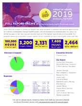 Annual Report PDF (PDF)