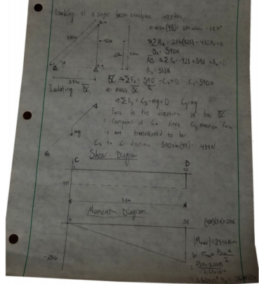 Horizontal Load Calculations
