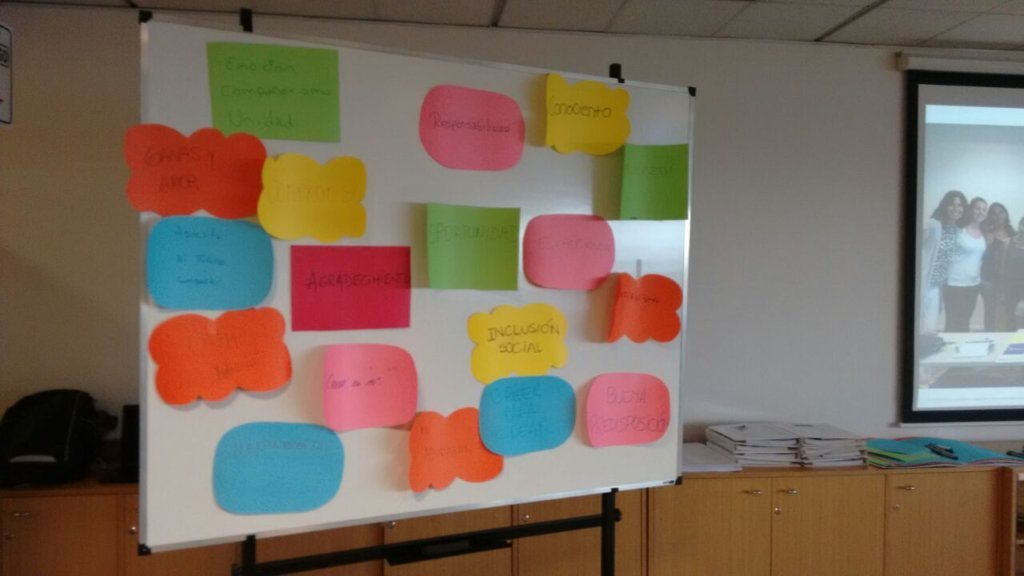 Youths learnings and feelings about KPMGs course