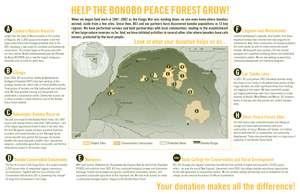 Map PDF (PDF)