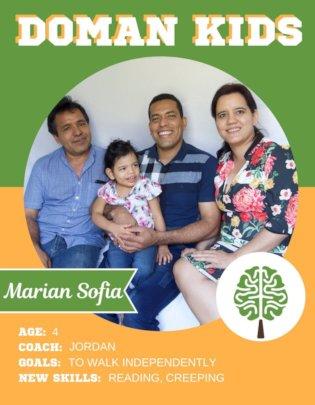 Marian Sofia