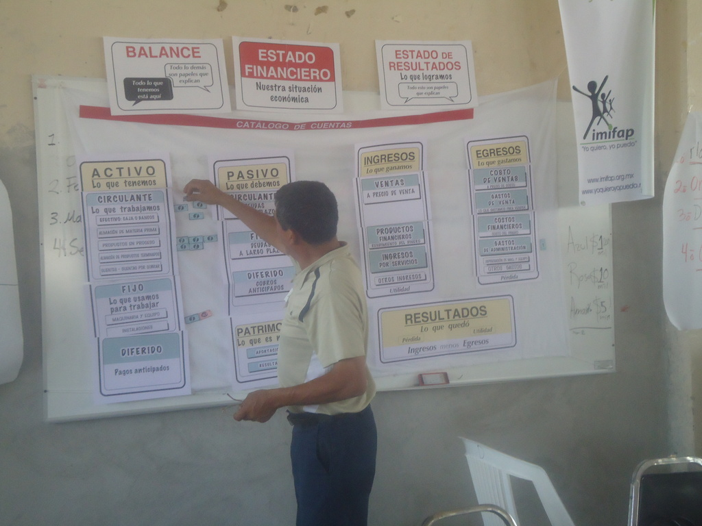 Microfinance learning in action