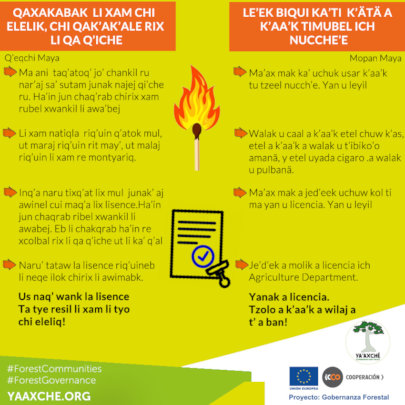 Fire poster in Mopan and Q'eqchi languages