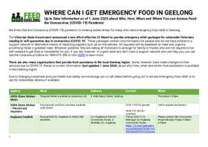 Where I Can Eat publication (PDF)