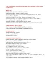 Selected projects in Round 2 (PDF)