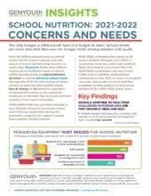 School Nutrition Insights Survey - 2021 (PDF)