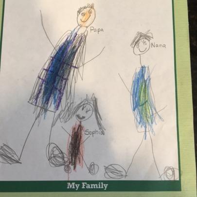 Sophia's drawing of her family.