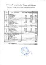 Financial part-Training budget (PDF)