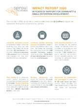 Friends of Tilonia Impact Report 2020 (PDF)