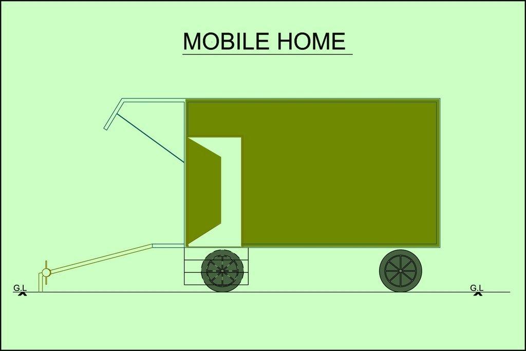 Revolution to homelessness - provide mobile home
