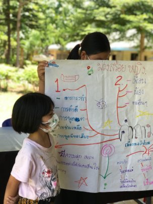 Children sharing idea for discussion