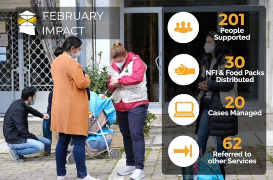 Latest Impact Report from our Streetwork Team