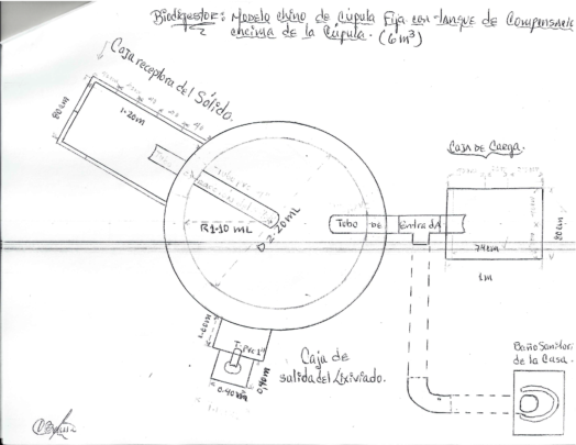 Hand made technical drawing for the biodigester