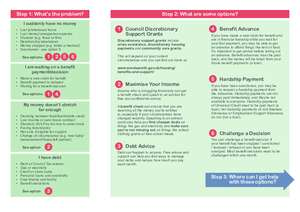 Wandsworth_RL_3Fold_15.07.21_FINAL.pdf (PDF)