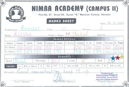Another Academic Report Card