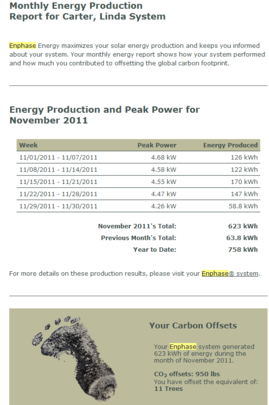 First month operational power generation report