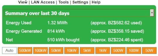"""Egauge"" data for last 30-days energy production"