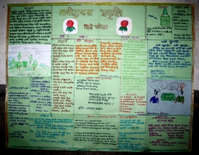 Wall Newspaper Prepared by Students