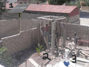 1. Solar Panel 2. Underground Pump 3. Chlorinator