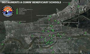 Beneficiary Schools