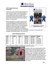 2011_program_summary.pdf (PDF)