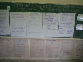 Teacher Professional Development Workshop