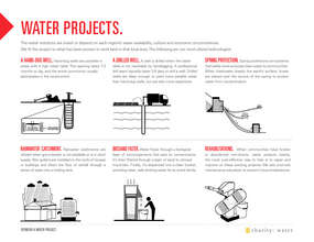 Water Project Technologies