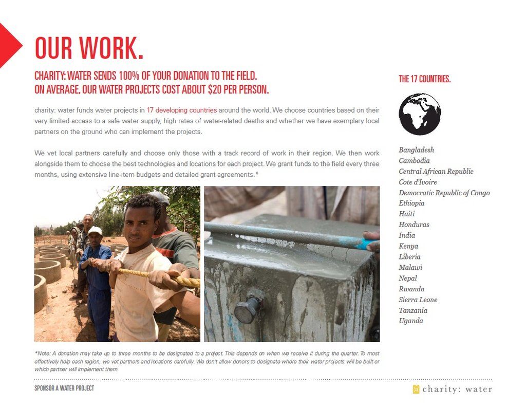 Reports on Help charity: water provide clean and safe water